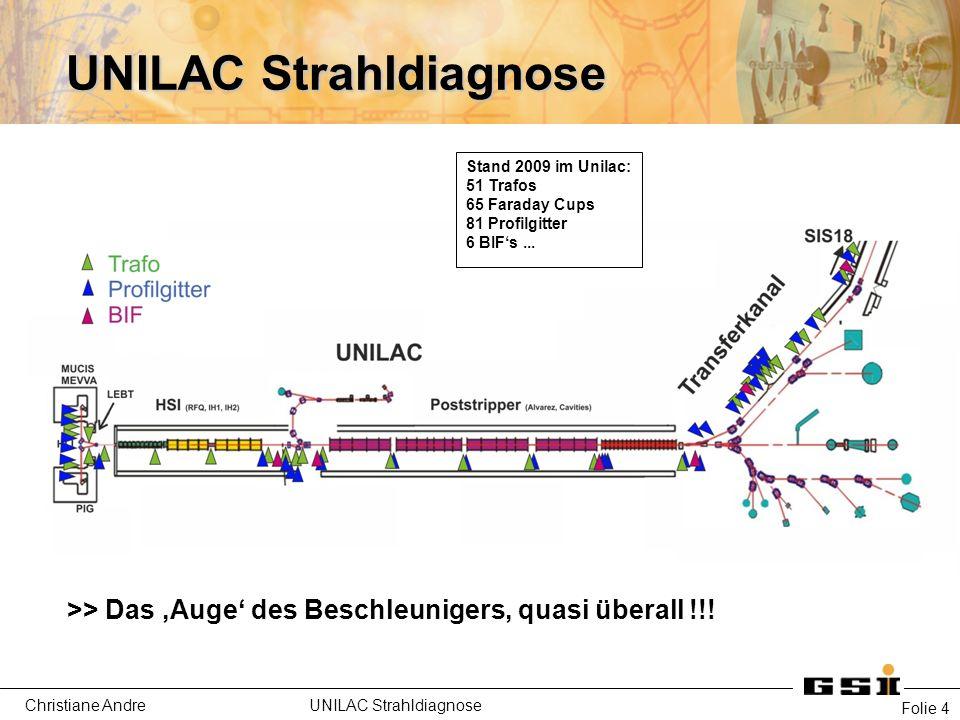 Christiane Andre UNILAC Strahldiagnose UNILAC Strahldiagnose Folie 4 >> Das 'Auge' des Beschleunigers, quasi überall !!.