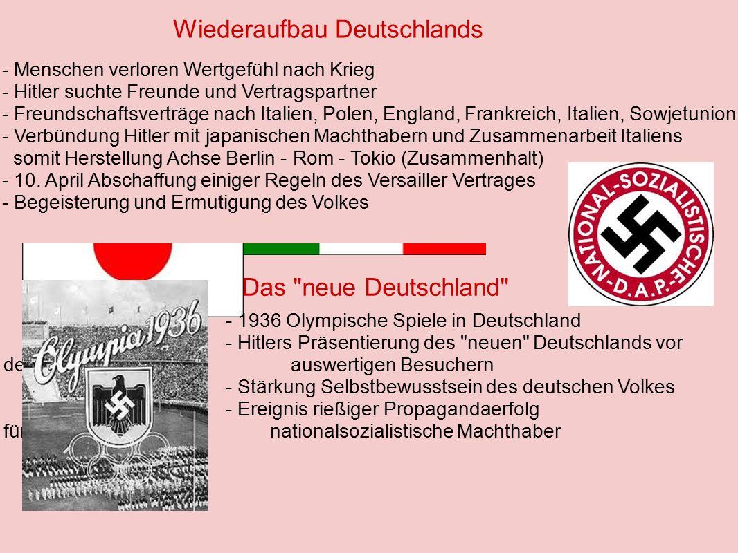 Wiederaufbau Deutschlands Das