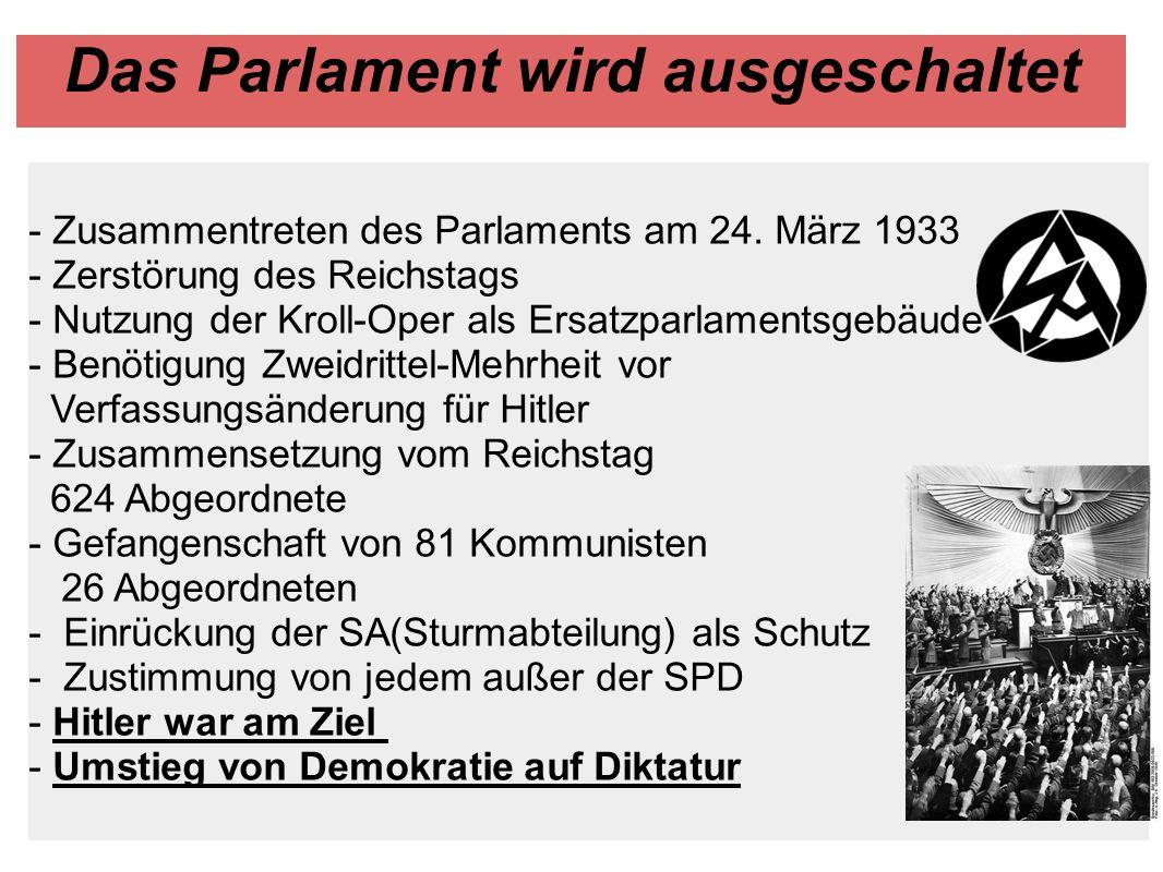 - Zusammentreten des Parlaments am 24. März 1933 - Zerstörung des Reichstags - Nutzung der Kroll-Oper als Ersatzparlamentsgebäude - Benötigung Zweidri