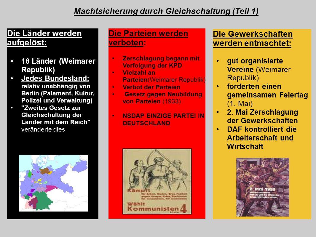 Machtsicherung durch Gleichschaltung (Teil 2) Die freie Presse wird ausgeschaltet - deutsche Presselandschaft gehört zu vielfältigsten der Welt - Nationalsozialisten wollten, dass nur deutsche Nachrichten Bürger erreichen - Pressefreiheit wurde eingeschränkt - durch Unterdrückung der Presse ging Kontrollmittel verloren --> freie kritische Presse - SA-Truppen stürmen Nürnberger Tagespost Kunst und Literatur wird angepasst - Kunst und Literatur: Den kraftstrotzenden, kriegerischen Menschen, der sich in die Volksgemeinschaft willenlos einordnet - Künstler mussten Organisation angehören Die freie Presse wird ausgeschaltet - deutsche Presselandschaft gehörte zu vielfältigsten der Welt - Nationalsozialisten wollten, dass nur deutsche Nachrichten Bürger erreichen - Einschränkung der Pressefreiheit - Unterdrückung der Presse --> Kontrollmittel gehen verloren - SA-Truppen stürmen Nürnberger Tagespost Kunst und Literatur wird angepasst - Kunst und Literatur: den kraftstrotzenden, kriegerischen Menschen, der sich in die Volksgemeinschaft willenlos einordnet - Künstler mussten Organisation angehören - Undeutschen und entarteten Menschen wurde Aufnahme verweigert, Arbeitsverbot - Auswanderung der Künstler - 10.05.1933 öffentliche Bücherverbrennung Gleichschaltung gelingt innerhalb eines Jahres - Ausschaltung der Nationalsozialisten von Gegner - Länder und Gewerkschaften auf Adolf Hitler ausgerichtet