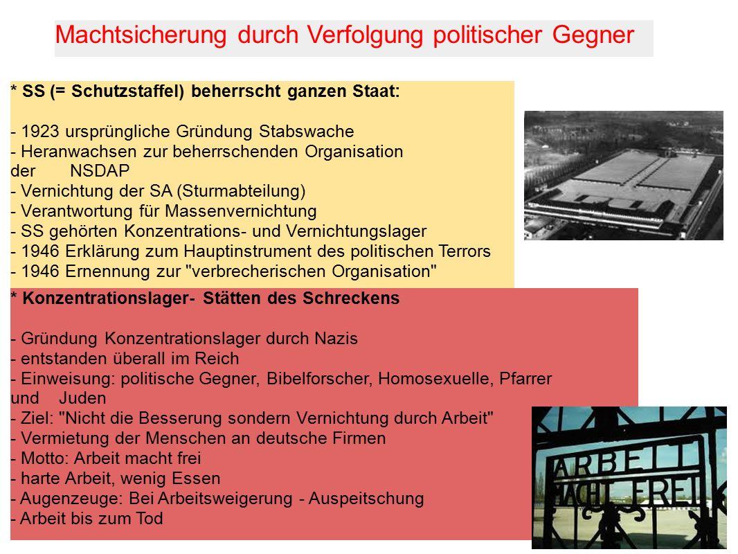 Machtsicherung durch Verfolgung politischer Gegner * SS (= Schutzstaffel) beherrscht ganzen Staat: - 1923 ursprüngliche Gründung Stabswache - Heranwac