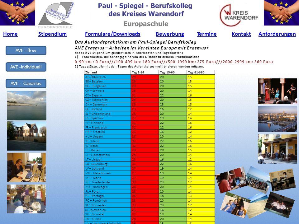 AVE - flow AVE -individuell AVE - Canarias Das Auslandspraktikum am Paul-Spiegel Berufskolleg AVE Erasmus – Arbeiten im Vereinten Europa mit Erasmus+ Jedes AVE-Stipendium gliedert sich in Fahrtkosten und Tageskosten: 1)Fahrtkosten, die abhängig sind von der Distanz zu deinem Praktikumsland 0-99 km : 0 Euro///100-499 km: 180 Euro///500-1999 km: 275 Euro///2000-2999 km: 360 Euro 2) Tagessätze, die mit den Tagen des Aufenthaltes multiplizieren werden müssen.
