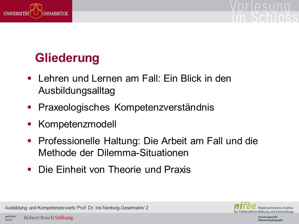 Gliederung  Lehren und Lernen am Fall: Ein Blick in den Ausbildungsalltag  Praxeologisches Kompetenzverständnis  Kompetenzmodell  Professionelle H