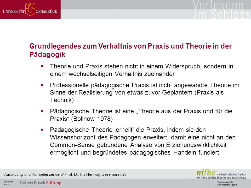 Grundlegendes zum Verhältnis von Praxis und Theorie in der Pädagogik  Theorie und Praxis stehen nicht in einem Widerspruch, sondern in einem wechsels