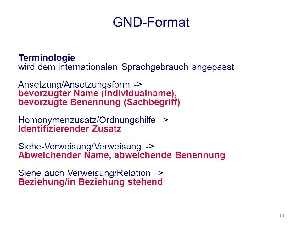 10 GND-Format Terminologie wird dem internationalen Sprachgebrauch angepasst Ansetzung/Ansetzungsform -> bevorzugter Name (Individualname), bevorzugte Benennung (Sachbegriff) Homonymenzusatz/Ordnungshilfe -> Identifizierender Zusatz Siehe-Verweisung/Verweisung -> Abweichender Name, abweichende Benennung Siehe-auch-Verweisung/Relation -> Beziehung/in Beziehung stehend