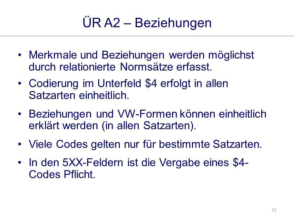 21 ÜR A2 – Beziehungen Merkmale und Beziehungen werden möglichst durch relationierte Normsätze erfasst.