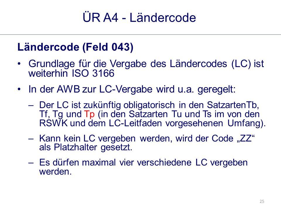 25 ÜR A4 - Ländercode Ländercode (Feld 043) Grundlage für die Vergabe des Ländercodes (LC) ist weiterhin ISO 3166 In der AWB zur LC-Vergabe wird u.a.