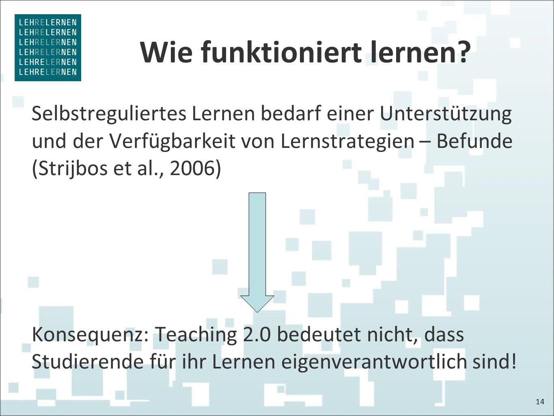 Wie funktioniert lernen? Selbstreguliertes Lernen bedarf einer Unterstützung und der Verfügbarkeit von Lernstrategien – Befunde (Strijbos et al., 2006