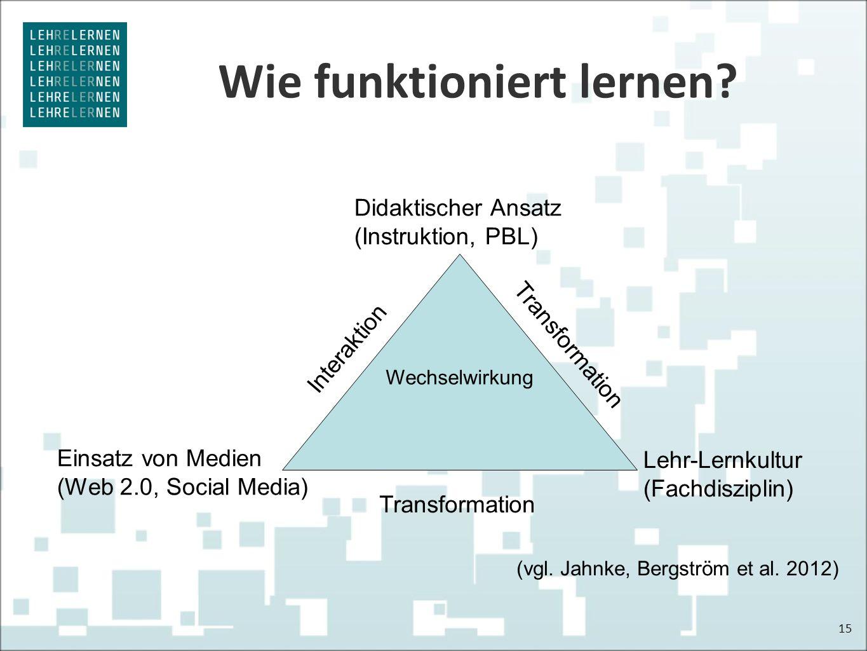 Wie funktioniert lernen? 15 Wechselwirkung Didaktischer Ansatz (Instruktion, PBL) Lehr-Lernkultur (Fachdisziplin) Einsatz von Medien (Web 2.0, Social