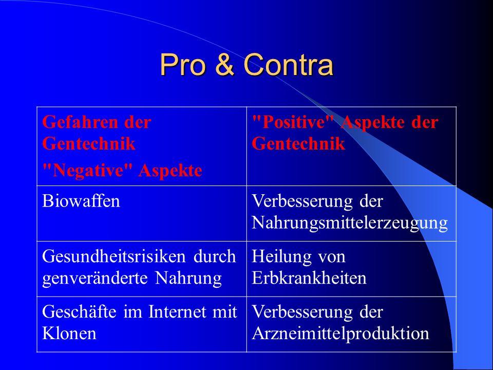 Pro & Contra Gefahren der Gentechnik