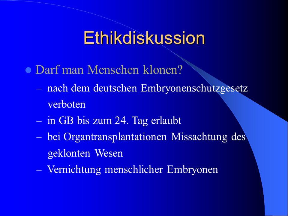 Ethikdiskussion Darf man Menschen klonen? – nach dem deutschen Embryonenschutzgesetz verboten – in GB bis zum 24. Tag erlaubt – bei Organtransplantati