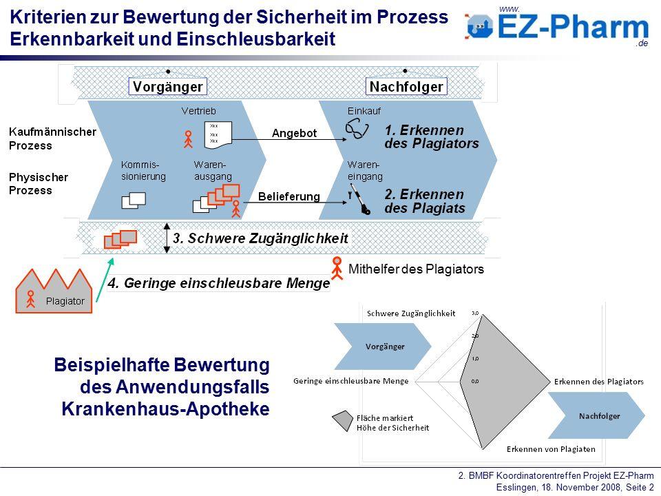 2. BMBF Koordinatorentreffen Projekt EZ-Pharm Esslingen, 18. November 2008, Seite 2 www..de Kriterien zur Bewertung der Sicherheit im Prozess Erkennba