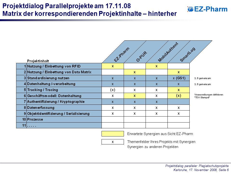Projektdialog paralleler Plagiatschutzprojekte Karlsruhe, 17. November 2008, Seite 6 Projektdialog Parallelprojekte am 17.11.08 Matrix der korrespondi
