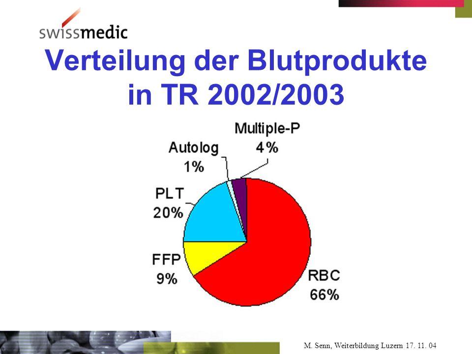 M. Senn, Weiterbildung Luzern 17. 11. 04 Verteilung der Blutprodukte in TR 2002/2003