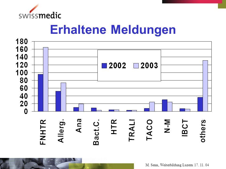 M. Senn, Weiterbildung Luzern 17. 11. 04 Erhaltene Meldungen