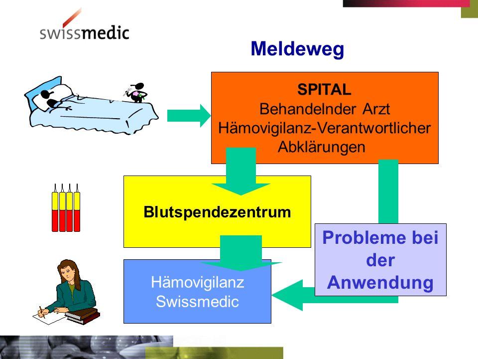 Meldeweg SPITAL Behandelnder Arzt Hämovigilanz-Verantwortlicher Abklärungen Blutspendezentrum Hämovigilanz Swissmedic Probleme bei der Anwendung
