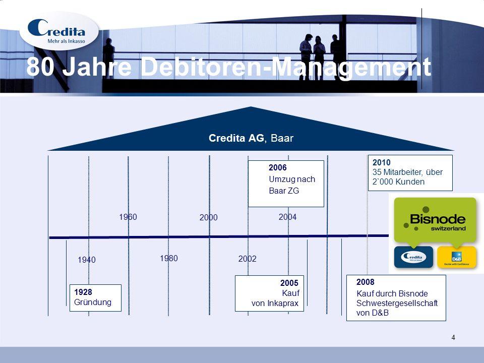 4 80 Jahre Debitoren-Management Credita AG, Baar 2010 35 Mitarbeiter, über 2`000 Kunden 1940 2000 1980 1960 2002 2004 1928 Gründung 2005 Kauf vonInkap