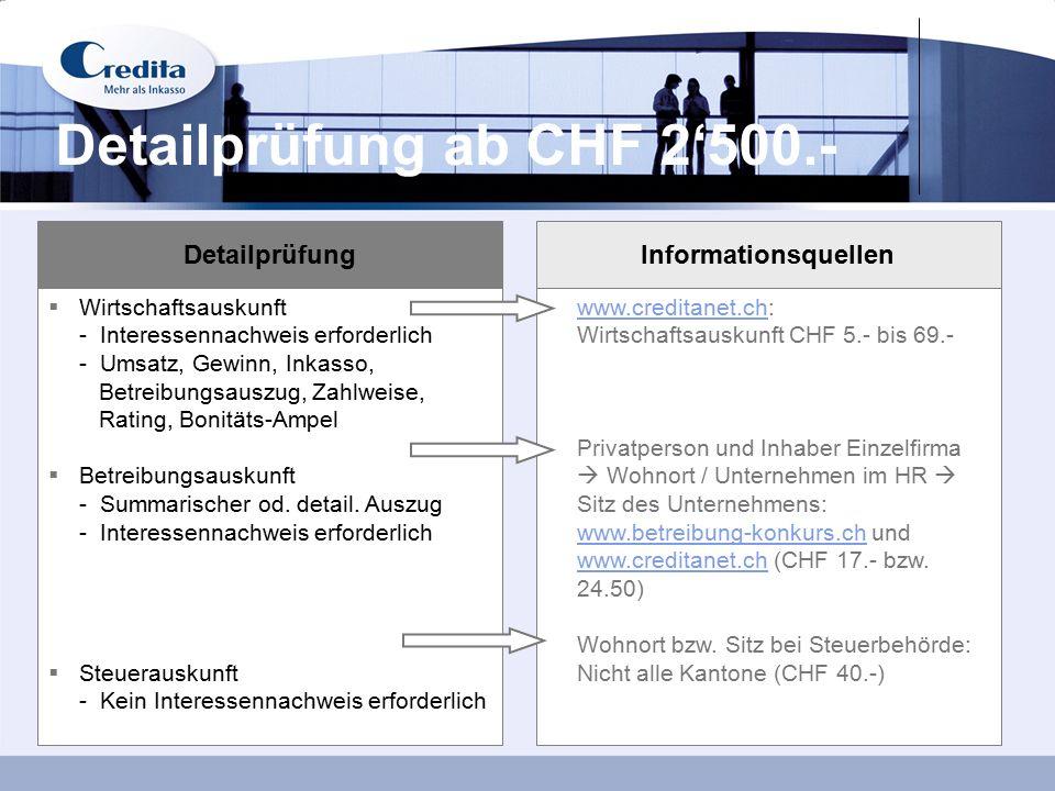 8 Detailprüfung ab CHF 2'500.- DetailprüfungInformationsquellen  Wirtschaftsauskunft - Interessennachweis erforderlich - Umsatz, Gewinn, Inkasso, Bet