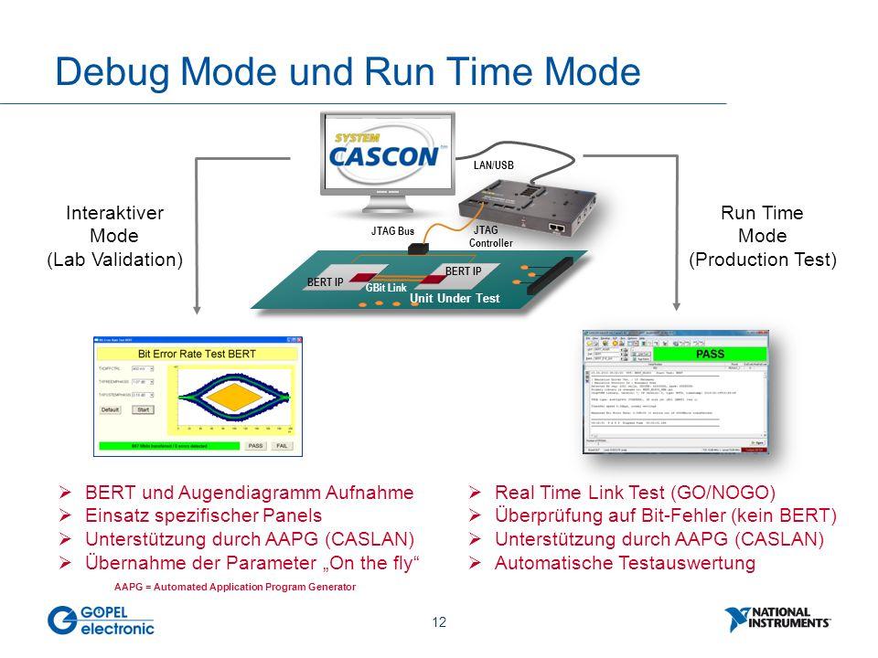 """12 Debug Mode und Run Time Mode  Real Time Link Test (GO/NOGO)  Überprüfung auf Bit-Fehler (kein BERT)  Unterstützung durch AAPG (CASLAN)  Automatische Testauswertung AAPG = Automated Application Program Generator  BERT und Augendiagramm Aufnahme  Einsatz spezifischer Panels  Unterstützung durch AAPG (CASLAN)  Übernahme der Parameter """"On the fly Unit Under Test BERT IP GBit Link JTAG Bus JTAG Controller LAN/USB Interaktiver Mode (Lab Validation) Run Time Mode (Production Test)"""