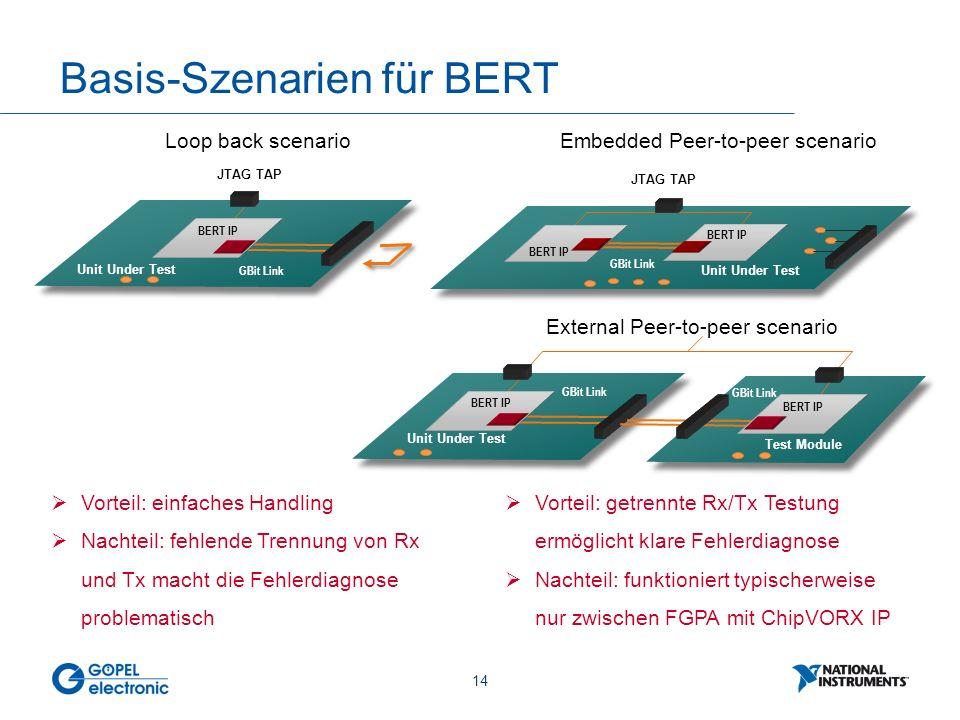 14 Basis-Szenarien für BERT Unit Under Test BERT IP GBit Link Unit Under Test BERT IP GBit Link JTAG TAP Loop back scenarioEmbedded Peer-to-peer scena