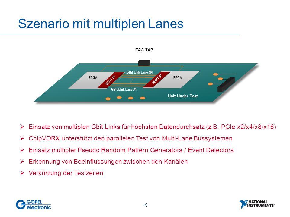 15 Szenario mit multiplen Lanes Unit Under Test GBit Link Lane #1 JTAG TAP  Einsatz von multiplen Gbit Links für höchsten Datendurchsatz (z.B.