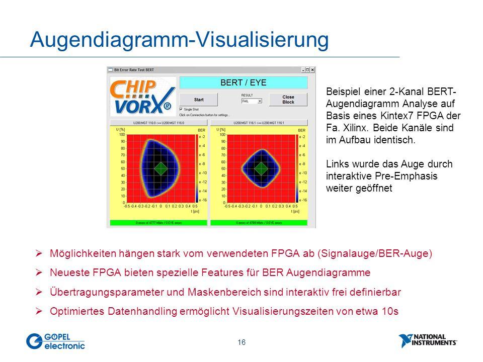 16 Augendiagramm-Visualisierung  Möglichkeiten hängen stark vom verwendeten FPGA ab (Signalauge/BER-Auge)  Neueste FPGA bieten spezielle Features für BER Augendiagramme  Übertragungsparameter und Maskenbereich sind interaktiv frei definierbar  Optimiertes Datenhandling ermöglicht Visualisierungszeiten von etwa 10s Beispiel einer 2-Kanal BERT- Augendiagramm Analyse auf Basis eines Kintex7 FPGA der Fa.