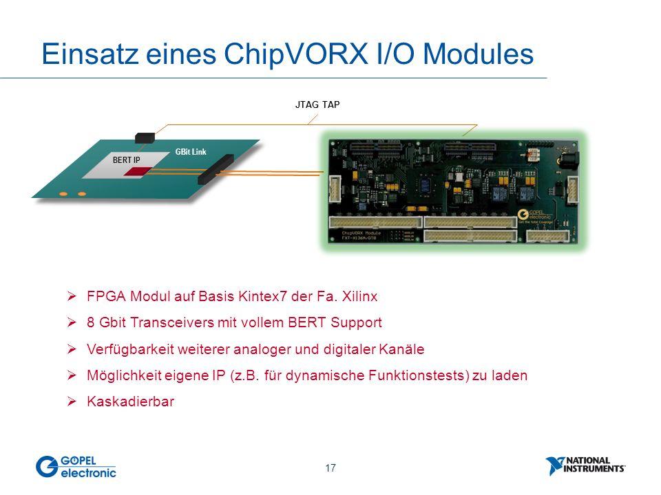 17 Einsatz eines ChipVORX I/O Modules BERT IP GBit Link JTAG TAP  FPGA Modul auf Basis Kintex7 der Fa. Xilinx  8 Gbit Transceivers mit vollem BERT S