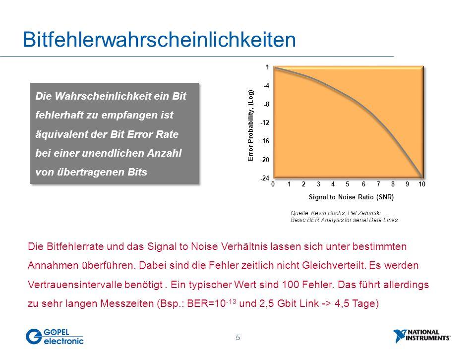 6 Prinzipieller Testaufbau Bit Error Rate Tester Tx PRPG Steuerlogik Error Detector Rx PRPG: Pseudo Random Pattern Generator PRPG müssen in der Lage sein die Bit Pattern des finalen Systems annähernd zu replizieren.