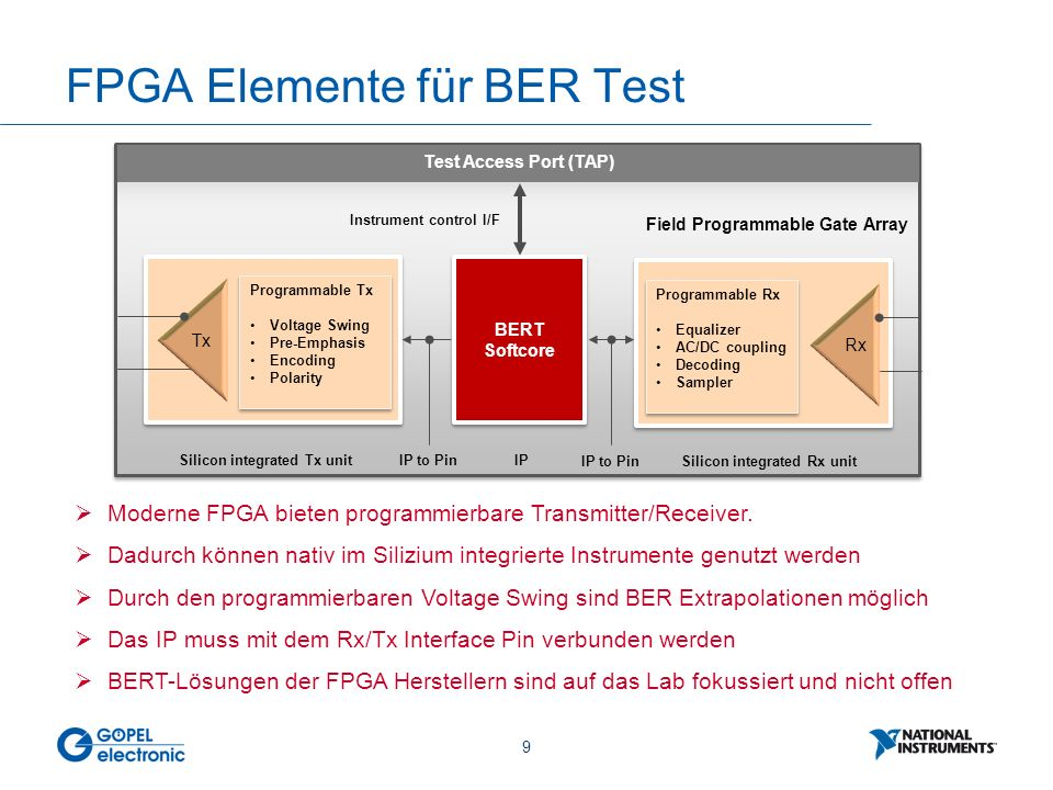 9 FPGA Elemente für BER Test Field Programmable Gate Array BERT Softcore Programmable Tx Voltage Swing Pre-Emphasis Encoding Polarity Programmable Tx Voltage Swing Pre-Emphasis Encoding Polarity Programmable Rx Equalizer AC/DC coupling Decoding Sampler Programmable Rx Equalizer AC/DC coupling Decoding Sampler Rx Test Access Port (TAP) Tx IP to Pin Silicon integrated Tx unit Silicon integrated Rx unit IP Instrument control I/F  Moderne FPGA bieten programmierbare Transmitter/Receiver.