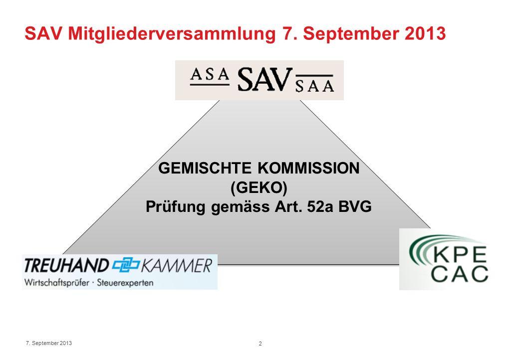 7. September 2013 2 SAV Mitgliederversammlung 7.