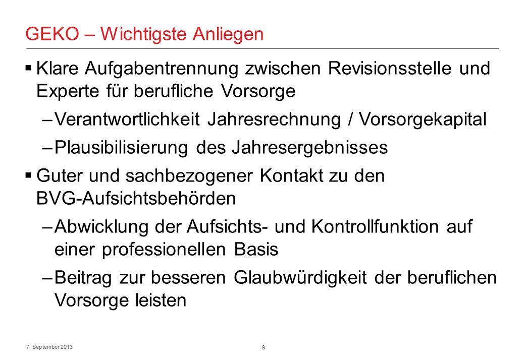 9 7. September 2013 GEKO – Wichtigste Anliegen  Klare Aufgabentrennung zwischen Revisionsstelle und Experte für berufliche Vorsorge –Verantwortlichke