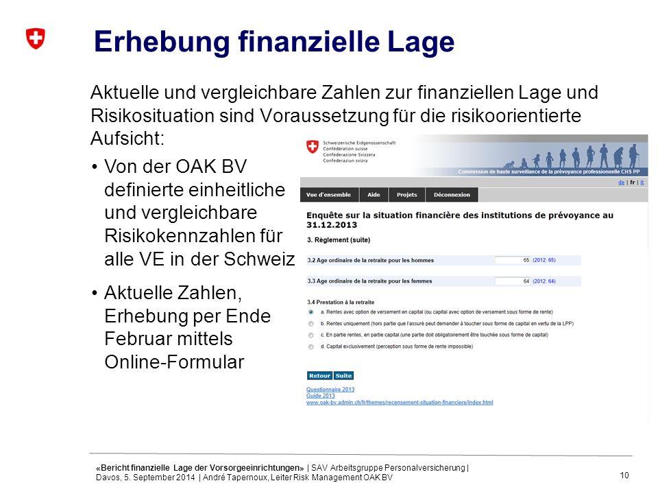 10 Erhebung finanzielle Lage Aktuelle und vergleichbare Zahlen zur finanziellen Lage und Risikosituation sind Voraussetzung für die risikoorientierte Aufsicht: «Bericht finanzielle Lage der Vorsorgeeinrichtungen» | SAV Arbeitsgruppe Personalversicherung | Davos, 5.