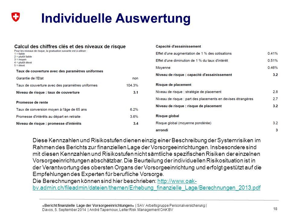 18 Individuelle Auswertung «Bericht finanzielle Lage der Vorsorgeeinrichtungen» | SAV Arbeitsgruppe Personalversicherung | Davos, 5. September 2014 |