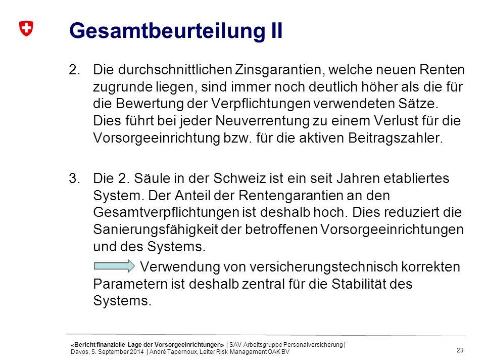 23 Gesamtbeurteilung II 2.Die durchschnittlichen Zinsgarantien, welche neuen Renten zugrunde liegen, sind immer noch deutlich höher als die für die Be