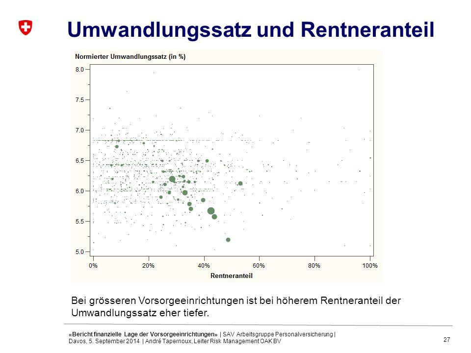 27 Umwandlungssatz und Rentneranteil «Bericht finanzielle Lage der Vorsorgeeinrichtungen» | SAV Arbeitsgruppe Personalversicherung | Davos, 5. Septemb