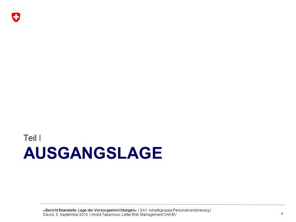 4 AUSGANGSLAGE Teil I «Bericht finanzielle Lage der Vorsorgeeinrichtungen» | SAV Arbeitsgruppe Personalversicherung | Davos, 5. September 2014 | André
