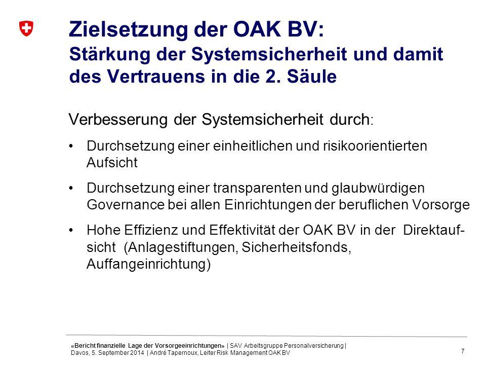 7 Zielsetzung der OAK BV: Stärkung der Systemsicherheit und damit des Vertrauens in die 2. Säule Verbesserung der Systemsicherheit durch : Durchsetzun