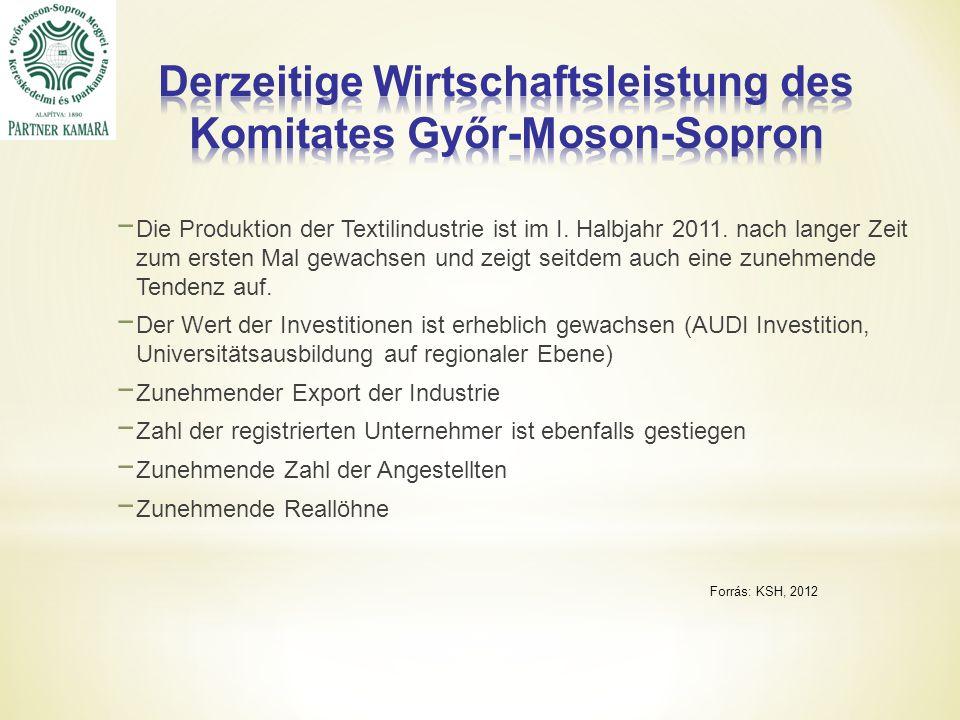 − Die Produktion der Textilindustrie ist im I.Halbjahr 2011.