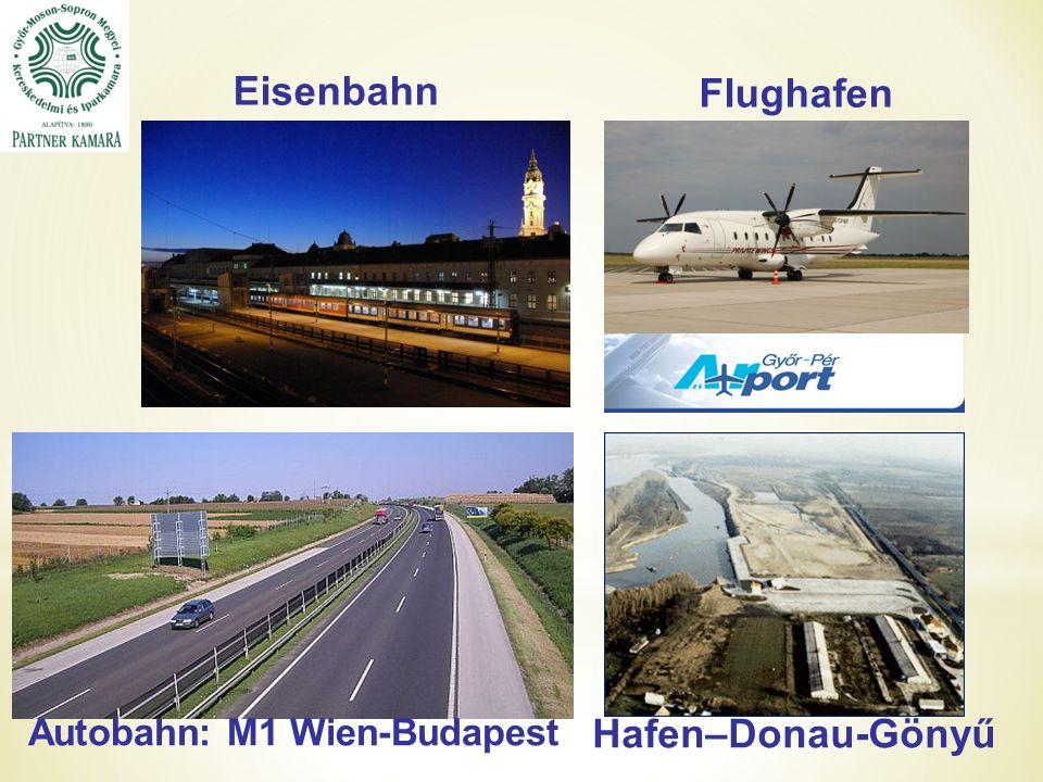 Eisenbahn Flughafen Autobahn: M1 Wien-Budapest Hafen–Donau-Gönyű