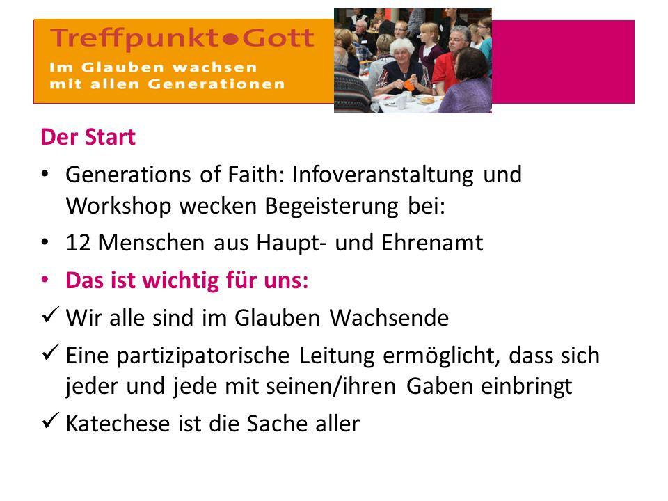 Der Start Generations of Faith: Infoveranstaltung und Workshop wecken Begeisterung bei: 12 Menschen aus Haupt- und Ehrenamt Das ist wichtig für uns: Wir alle sind im Glauben Wachsende Eine partizipatorische Leitung ermöglicht, dass sich jeder und jede mit seinen/ihren Gaben einbringt Katechese ist die Sache aller