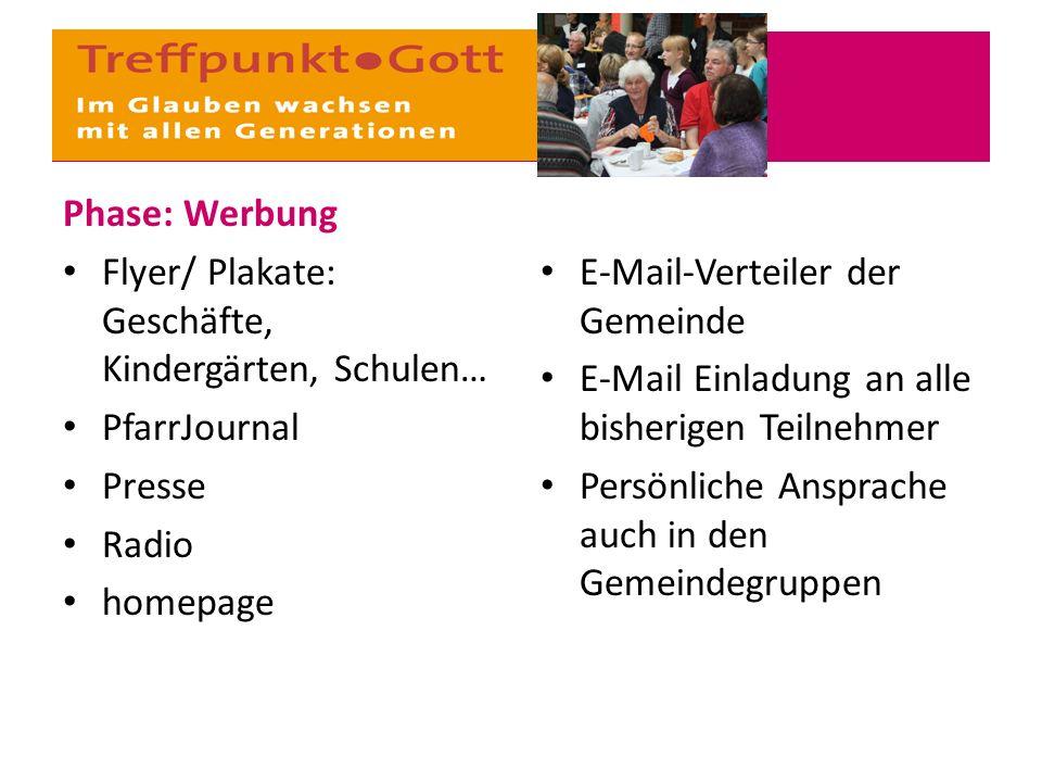 Phase: Werbung Flyer/ Plakate: Geschäfte, Kindergärten, Schulen… PfarrJournal Presse Radio homepage E-Mail-Verteiler der Gemeinde E-Mail Einladung an