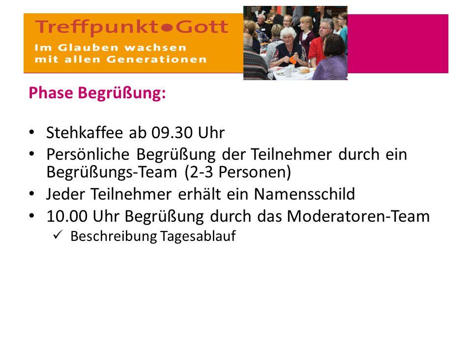 Phase Begrüßung: Stehkaffee ab 09.30 Uhr Persönliche Begrüßung der Teilnehmer durch ein Begrüßungs-Team (2-3 Personen) Jeder Teilnehmer erhält ein Nam