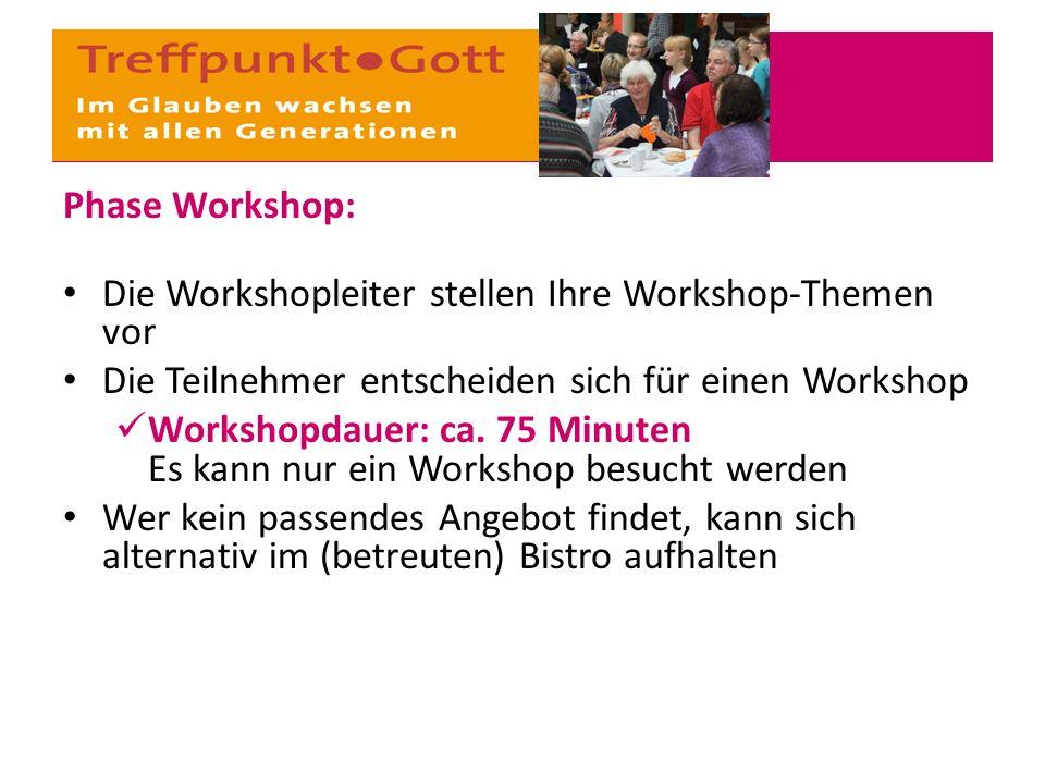 Phase Workshop: Die Workshopleiter stellen Ihre Workshop-Themen vor Die Teilnehmer entscheiden sich für einen Workshop Workshopdauer: ca.