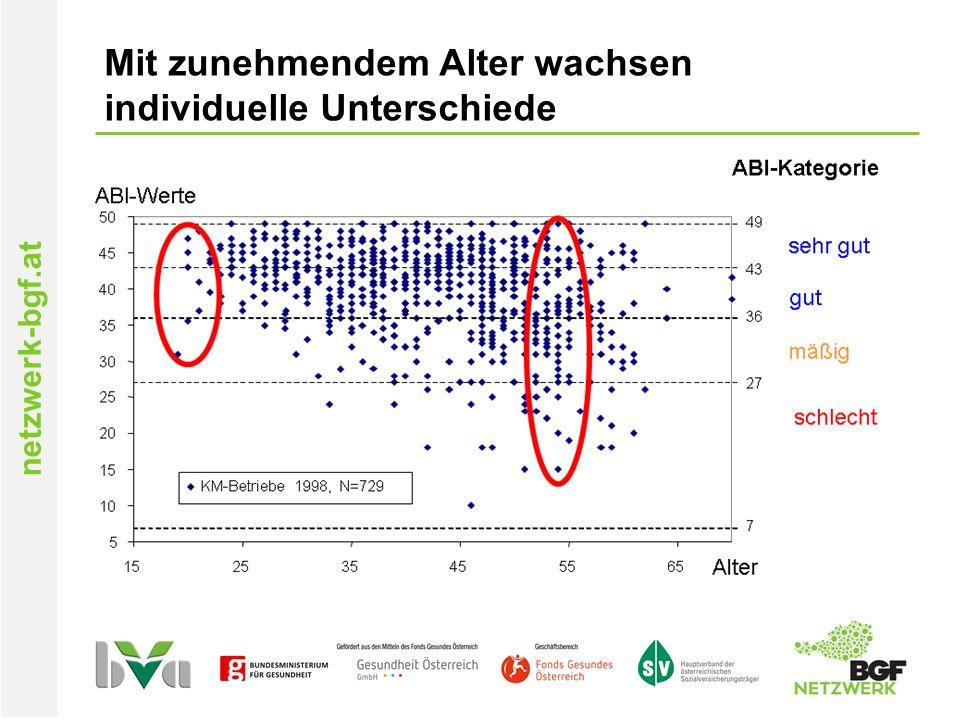 netzwerk-bgf.at Mit zunehmendem Alter wachsen individuelle Unterschiede