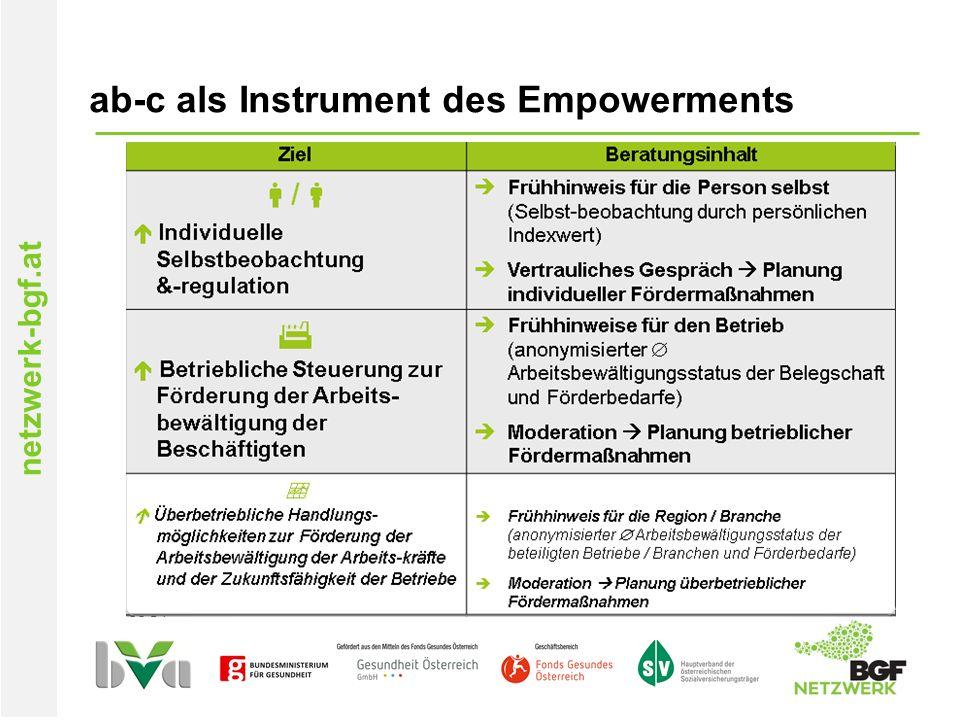 netzwerk-bgf.at ab-c als Instrument des Empowerments