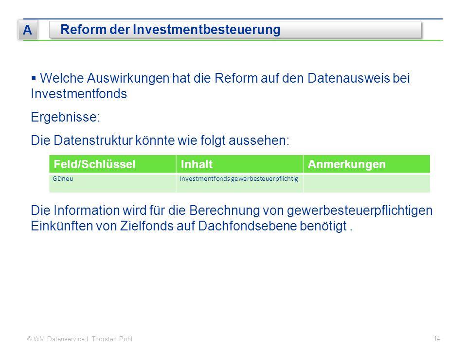 © WM Datenservice I Thorsten Pohl 14 A Reform der Investmentbesteuerung  Welche Auswirkungen hat die Reform auf den Datenausweis bei Investmentfonds