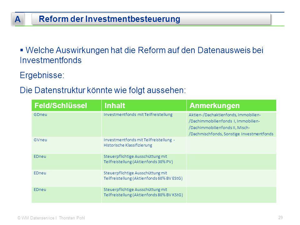 © WM Datenservice I Thorsten Pohl 29 A Reform der Investmentbesteuerung  Welche Auswirkungen hat die Reform auf den Datenausweis bei Investmentfonds