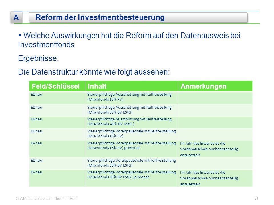 © WM Datenservice I Thorsten Pohl 31 A Reform der Investmentbesteuerung  Welche Auswirkungen hat die Reform auf den Datenausweis bei Investmentfonds Ergebnisse: Die Datenstruktur könnte wie folgt aussehen: Feld/SchlüsselInhaltAnmerkungen EDneuSteuerpflichtige Ausschüttung mit Teilfreistellung (Mischfonds 15% PV) EDneuSteuerpflichtige Ausschüttung mit Teilfreistellung (Mischfonds 30% BV EStG) EDneuSteuerpflichtige Ausschüttung mit Teilfreistellung (Mischfonds 40% BV KStG ) EDneuSteuerpflichtige Vorabpauschale mit Teilfreistellung (Mischfonds 15% PV) EVneuSteuerpflichtige Vorabpauschale mit Teilfreistellung (Mischfonds 15% PV) je Monat Im Jahr des Erwerbs ist die Vorabpauschale nur besitzanteilig anzusetzen EDneuSteuerpflichtige Vorabpauschale mit Teilfreistellung (Mischfonds 30% BV EStG) EVneuSteuerpflichtige Vorabpauschale mit Teilfreistellung (Mischfonds 30% BV EStG) je Monat Im Jahr des Erwerbs ist die Vorabpauschale nur besitzanteilig anzusetzen
