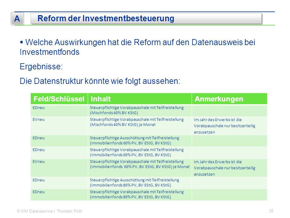 © WM Datenservice I Thorsten Pohl 32 A Reform der Investmentbesteuerung  Welche Auswirkungen hat die Reform auf den Datenausweis bei Investmentfonds Ergebnisse: Die Datenstruktur könnte wie folgt aussehen: Feld/SchlüsselInhaltAnmerkungen EDneuSteuerpflichtige Vorabpauschale mit Teilfreistellung (Mischfonds 40% BV KStG) EVneuSteuerpflichtige Vorabpauschale mit Teilfreistellung (Mischfonds 40% BV KStG) je Monat Im Jahr des Erwerbs ist die Vorabpauschale nur besitzanteilig anzusetzen EDneuSteuerpflichtige Ausschüttung mit Teilfreistellung (Immobilienfonds 60% PV, BV EStG, BV KStG) EDneuSteuerpflichtige Vorabpauschale mit Teilfreistellung (Immobilienfonds 60% PV, BV EStG, BV KStG) EVneuSteuerpflichtige Vorabpauschale mit Teilfreistellung (Immobilienfonds 60% PV, BV EStG, BV KStG) je Monat Im Jahr des Erwerbs ist die Vorabpauschale nur besitzanteilig anzusetzen EDneuSteuerpflichtige Ausschüttung mit Teilfreistellung (Immobilienfonds 80% PV, BV EStG, BV KStG) EDneuSteuerpflichtige Vorabpauschale mit Teilfreistellung (Immobilienfonds 80% PV, BV EStG, BV KStG)