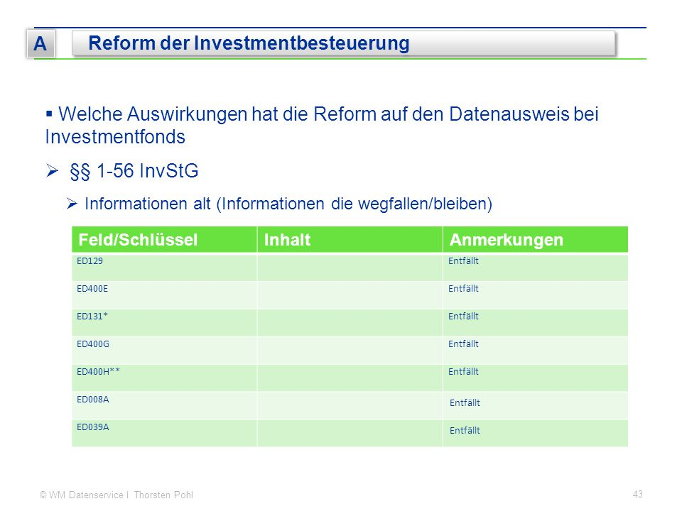 © WM Datenservice I Thorsten Pohl 43 A Reform der Investmentbesteuerung  Welche Auswirkungen hat die Reform auf den Datenausweis bei Investmentfonds  §§ 1-56 InvStG  Informationen alt (Informationen die wegfallen/bleiben) Feld/SchlüsselInhaltAnmerkungen ED129Entfällt ED400EEntfällt ED131*Entfällt ED400GEntfällt ED400H**Entfällt ED008A Entfällt ED039A Entfällt